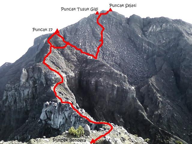 puncak puncak gunung raung