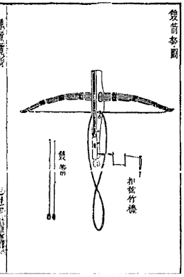 Ming Chinese double-shot trap crossbow