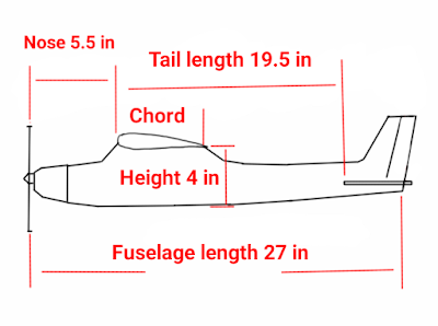 Picture of Fuselage Measurements,Hindi Me Jano Sab Kuch