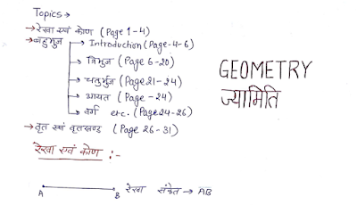 Download Math Geometry Notes For SSC CGL, CHSL, CPO, MTS and, NDA, CDS Exams