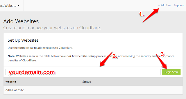 Point domain to CloudFlare DNS