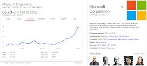 Microsoft's Market Value Tops $500 Billion