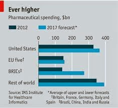 A Payer's Guide to Managing Pharmacy Benefits: July 2014