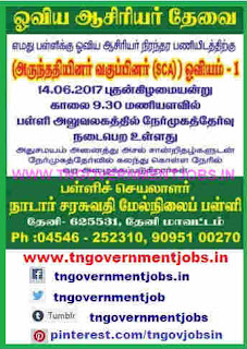 nadar-saraswathi-higher-secondary-school-theni-drawing-teacher-walk-in-interview-2017-www-tngovernmentjobs-iin