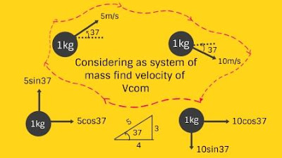 motion of centre of mass,centre of mass question,centre of mass example