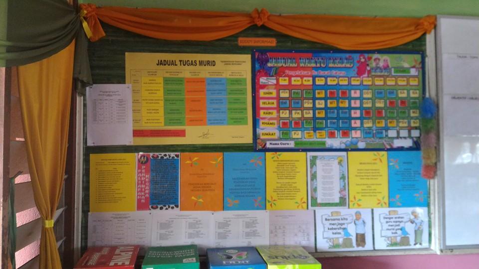 Post Ini Bertujuan Memberi Idea Sumber Inspirasi Rujukan Kepada Cikgu Yang Ingin Menghias Kelas Sekolah Dan Lain