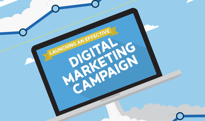 A Step-by-Step Guide to Running Successful Marketing Campaigns (plus 30+ Tools to Help) - infographic