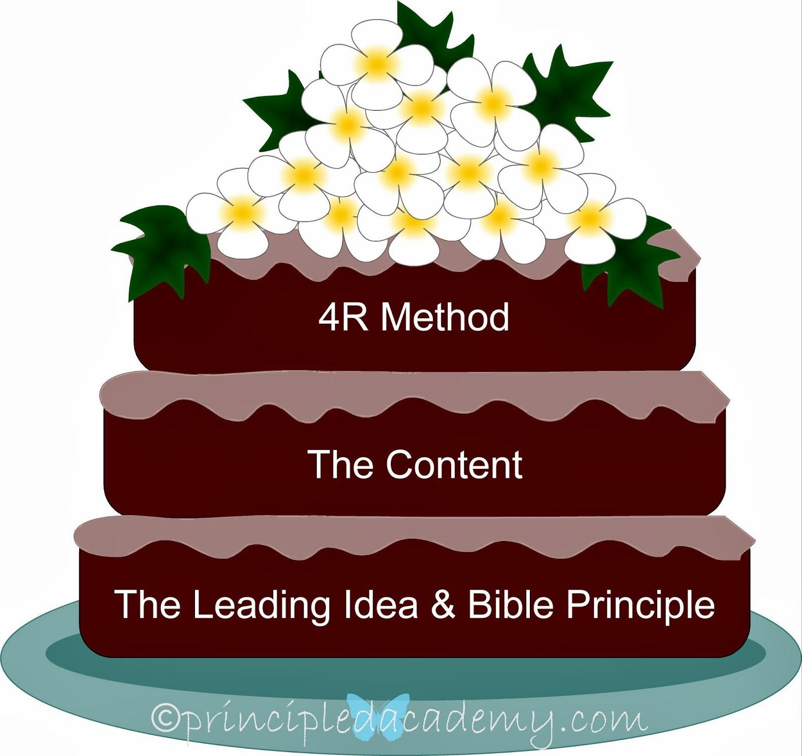 Principle Approach, 4R Method, Hebrew Education