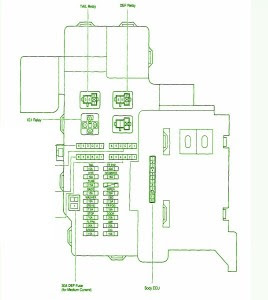 1997 toyota celica fuse box toyota celica fuse box layout
