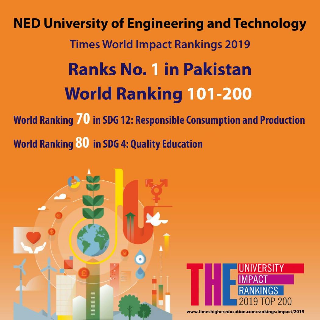 Karachi's NED University Ranked Among World's Top 200 For Impact
