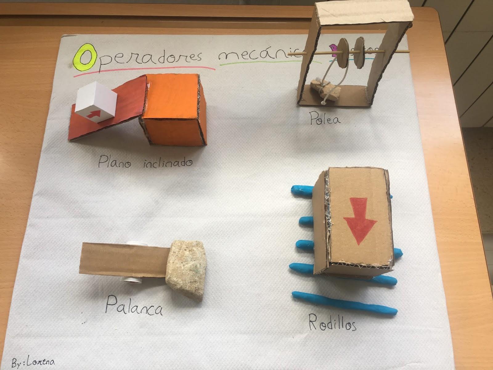 Los Listillos De La Clase Las Máquinas Maquinas Simples Para Niños Tecnologia Para Niños Proyectos De Ciencia Para Niños
