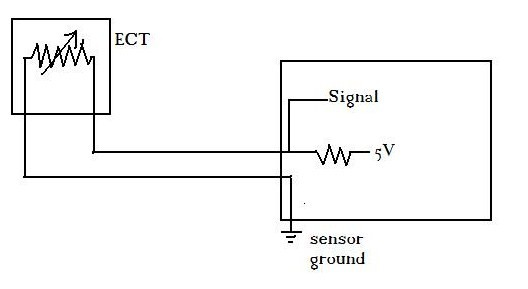 Ect Sensor Wiring - Wiring Diagram Online