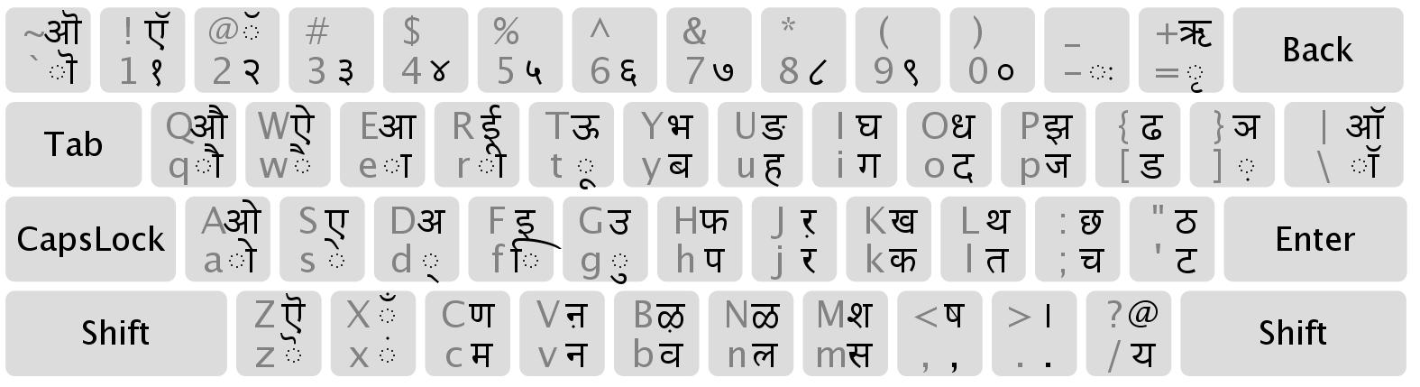 Aparajita a new Devanagari for Windows 7