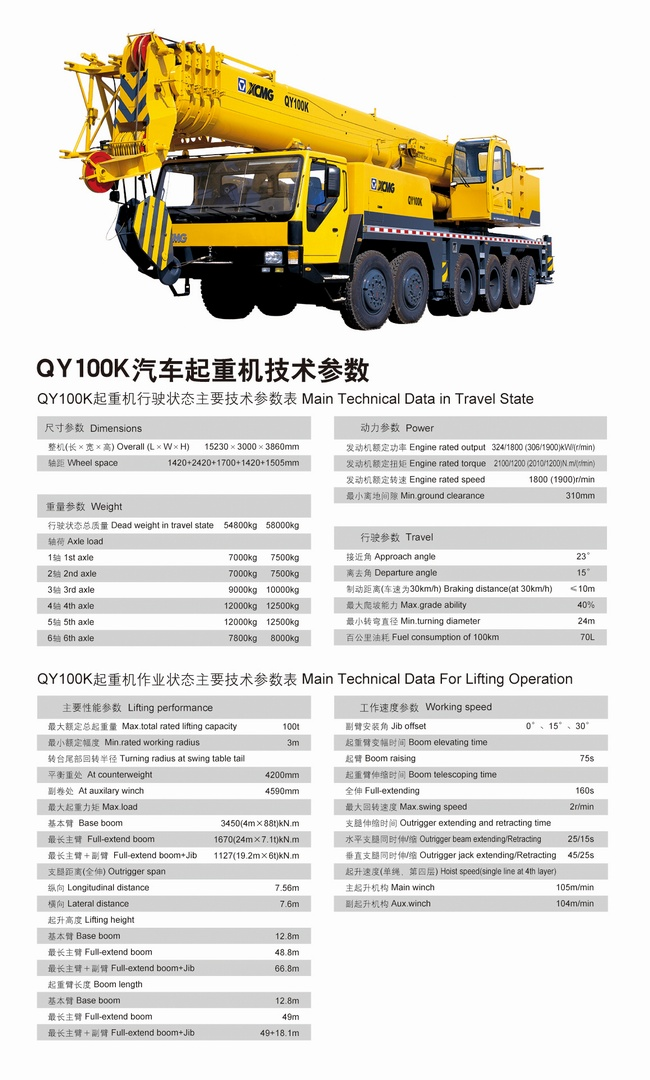 Leave  comment cancel reply also xcmg qy  hydraulic truck crane ton cranepedia rh