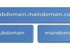 Free Subdomain idWebhost dan Cname Error Tidak Muncul Di Blogspot
