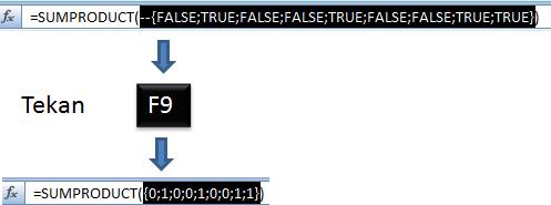 Kegunaan Shortcut F9 Excel