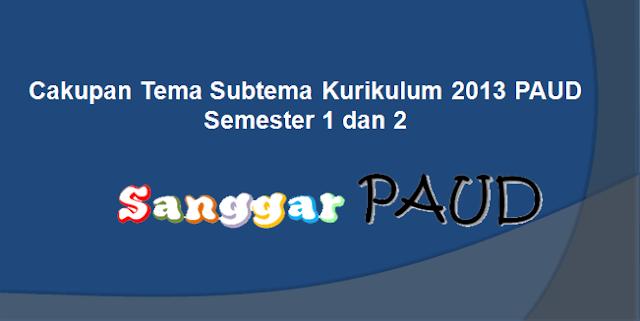 Cakupan Tema Subtema PAUD Kurikulum 2013 Semester 1 dan 2
