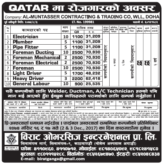 Jobs in Qatar for Nepali, Salary Rs 70,930