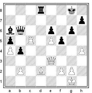 Posición de la partida de ajedrez Cortina - Fanjul (Gijón, 1984)