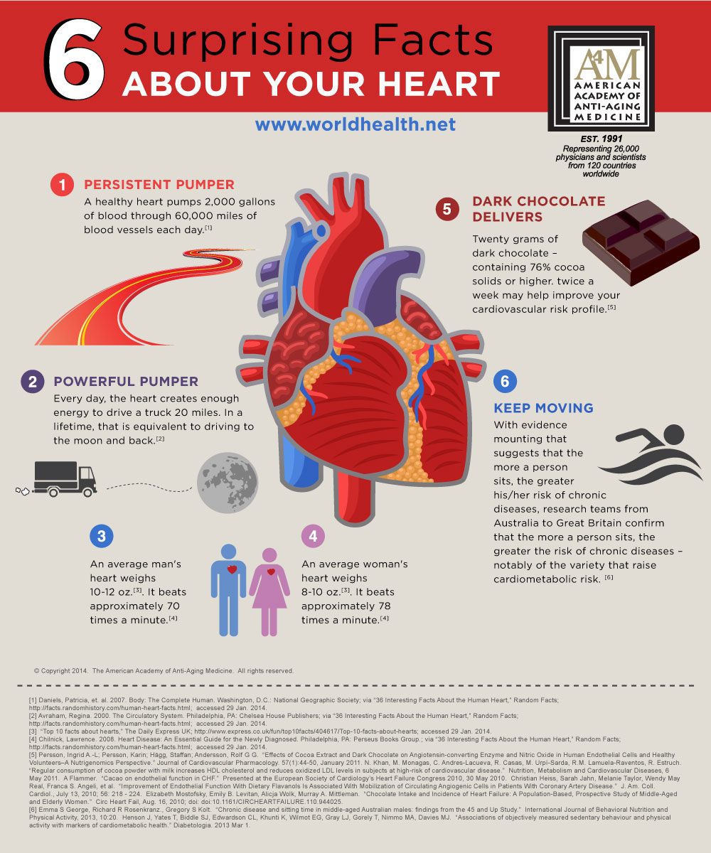 an introduction to the heart disease in response to the painkiller medicine Should i stop taking ibuprofen i t is a mainstay of most medicine cabinets, the painkiller of choice chemicals released in response to injury or illness.