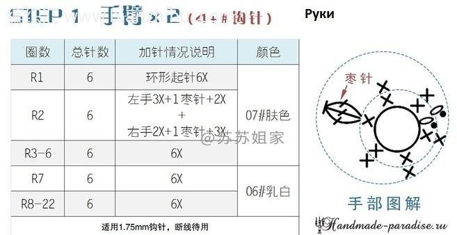 Вяжем крючком куколку амигуруми (1)