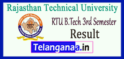 Rajasthan Technical University 3rd Semester Result