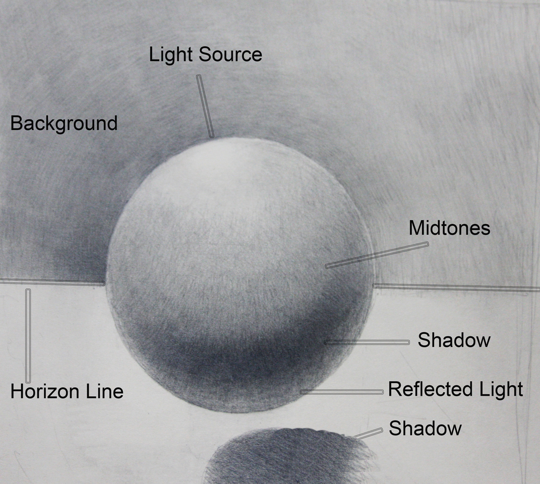 How To Draw Shadow Diagrams Honda Cb750 K2 Wiring Diagram A Cube Box Ellipse Cone Sphere And Cylinder