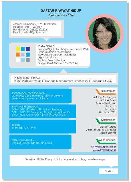 Contoh CV Daftar Riwayat Hidup Kreatif dan Menarik – Lah Iya!