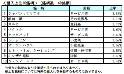 エンジェル ジャパン アセット マネジメント