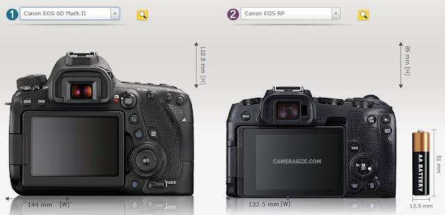 Canon EOS 6D Mark II Canon EOS RP 比較