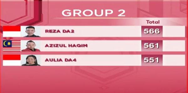 nilai DA Asia 3 Top 6 Grup 2 Tadi Malam 15 Desember 2017