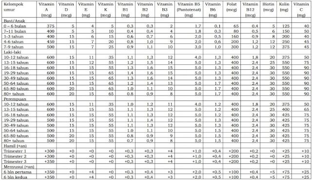 (Lengkap) Cara Menghitung Berat Badan Ideal Wanita Berdasarkan Tinggi & Umur