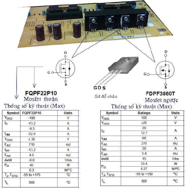 Hình 19 - Các đèn công suất và thông số kỹ thuật