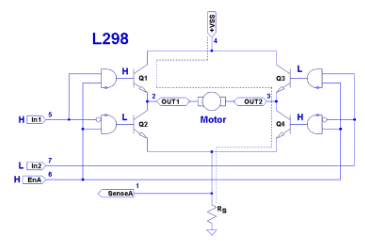 L298 H Bridge Circuit Diagram 2006 Ford E350 Brake Light Wiring How It Works Daily Life Of Engineering Student The Integrated Implements A Convenient Driver An Can Be Built From Discrete Components But Circuits Are