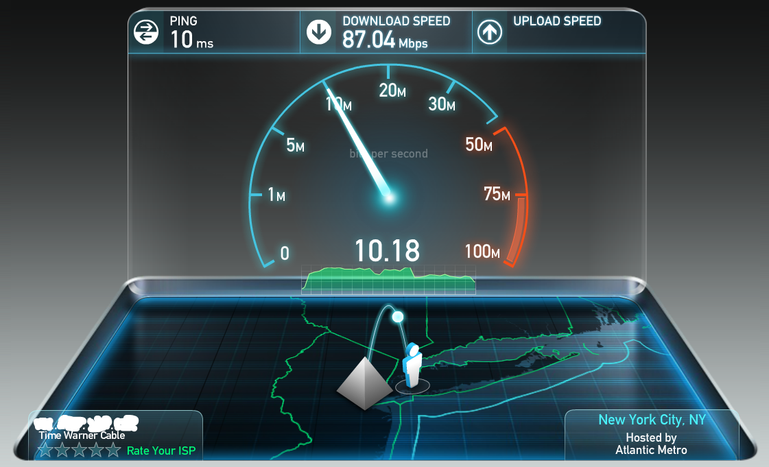 Time Warner Cable Average Connection Speed