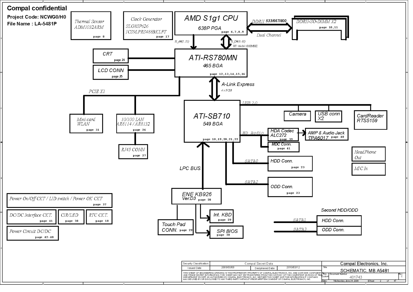 msi n1996 motherboard power diagram 1991 ford f150 engine wiring for computer get free image