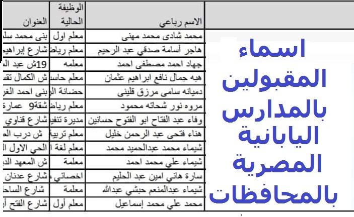 وزارة التربية والتعليم تعلن عن اسماء المعلمين المعينين بالمدارس اليابانية المصرية لجميع التخصصات بالمحافظات - هنااااااا