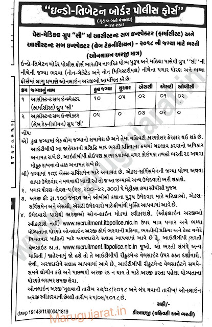 ITBP Recruitment for Assistant Sub Inspector (Pharmacist / Lab. Tech.) Posts 2018