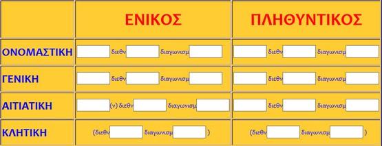 http://users.sch.gr/chrysantor/hotpot/diethnis/diethnis.htm