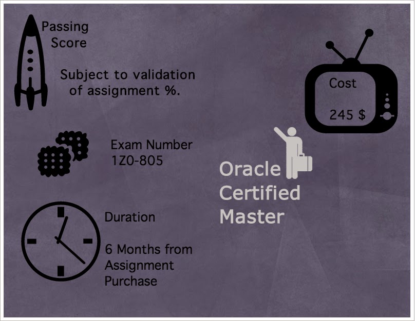 Oracle Certified Master Infographics
