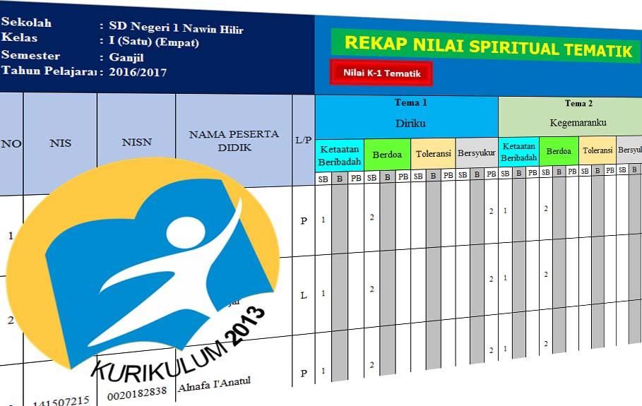 Format Penilaian Kurikulum 2013 Revisi 2016 Untuk Sd