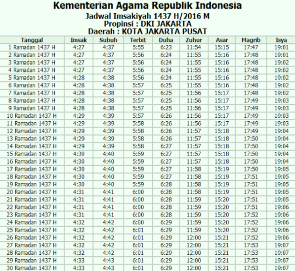 jadwal imsakiyah daerah JAKARTA 2016
