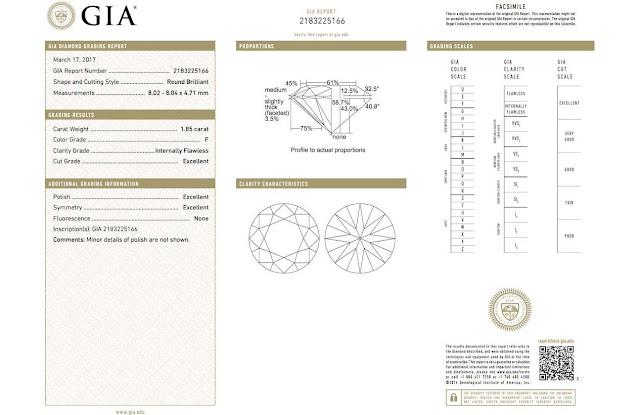 giấy-chứng-nhận-kiểm-định-quốc-tế-GIA