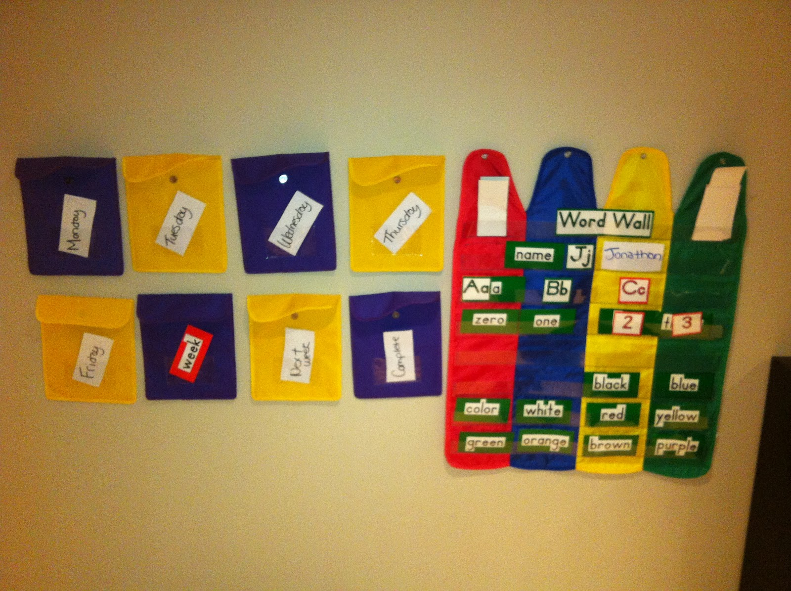 Ideas For Setting Up A Play Room School Room Goober