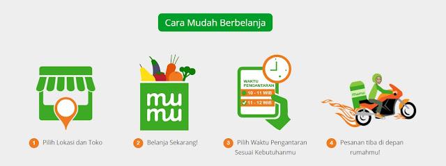 Toko Online Mumu Partner Terbaik Ramayana Jakarta Selatan