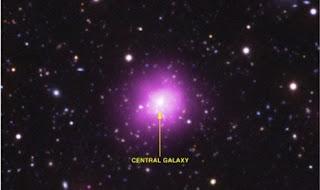 Galaksi Phoenix SPT-CLJ2344-4243