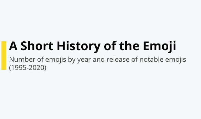 A short history of emojis