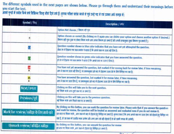 image : HSSC Mock Test Symbols and Instructions July 2017