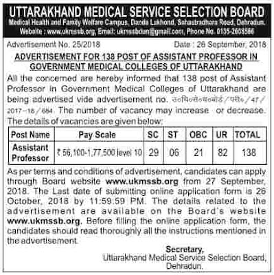 GOVERNMENT MEDICAL COLLEGES OF UTTARAKHAND