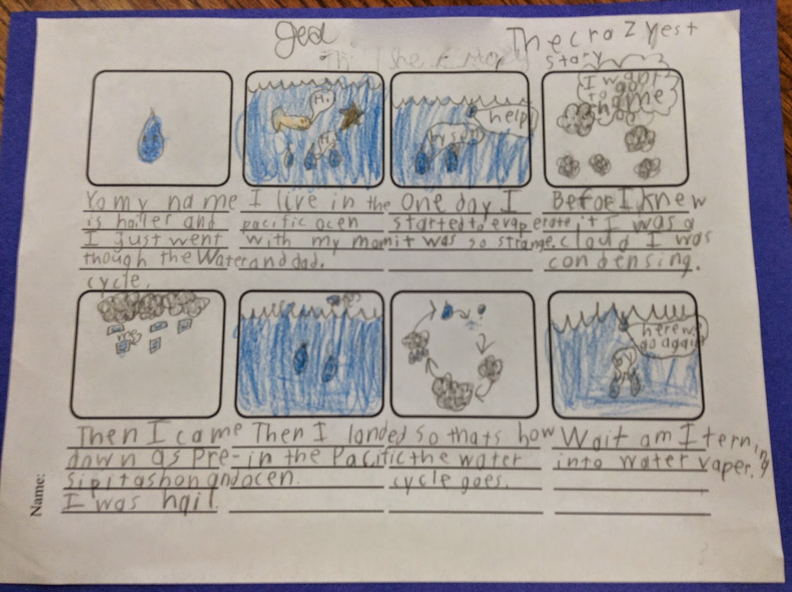 water cycle comic strips